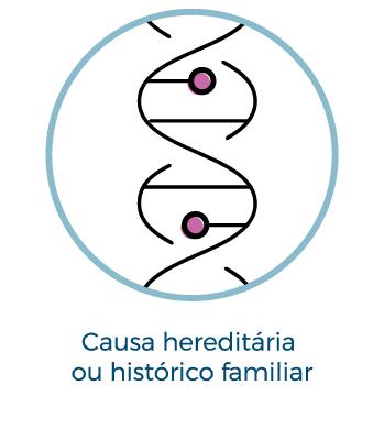 Causa hereditária ou histórico familiar